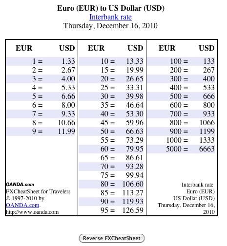 forexpf usd eur exchange